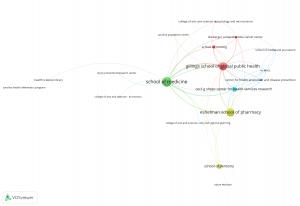 Health Literacy Visualization