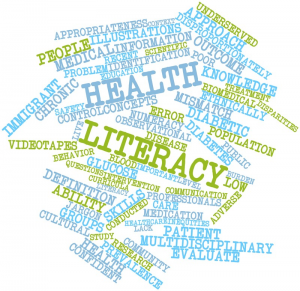 Health Literacy Cloud Map